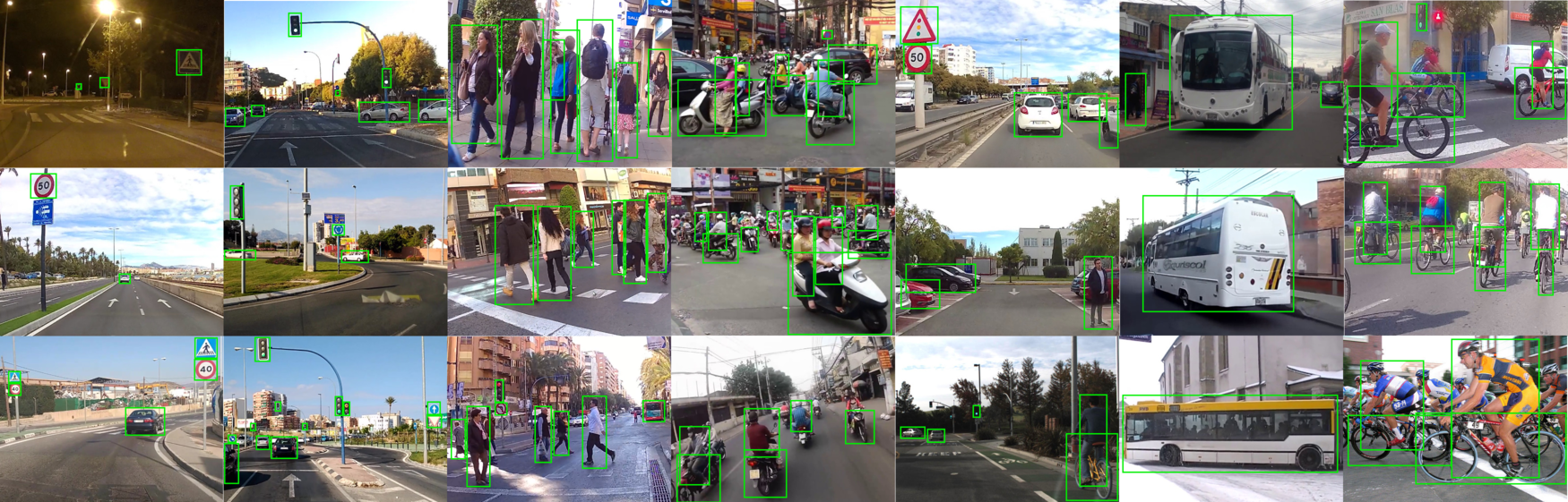 Urban Object Detection Dataset